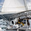 Your Mainsail Is Your Friend