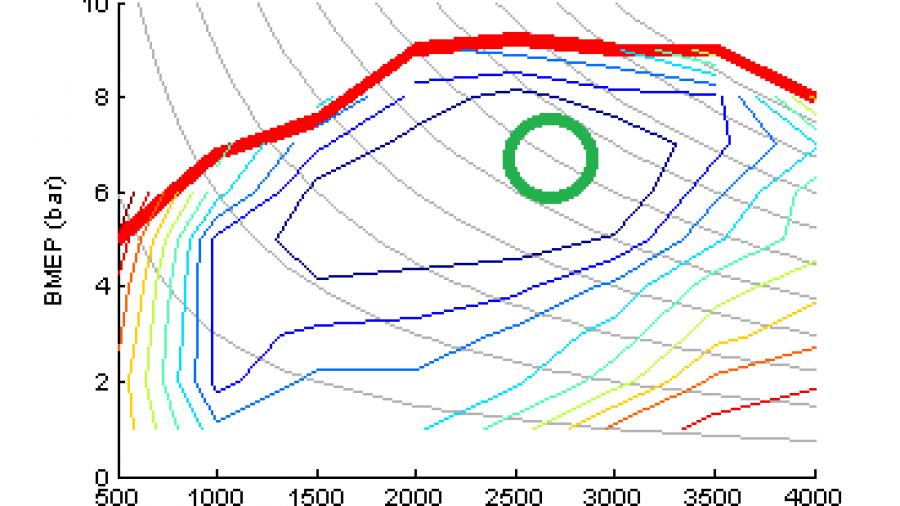 Understanding An Engine Fuel Map