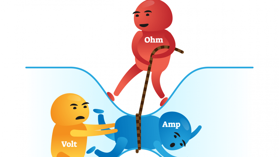 Ohm's Law Simplified and Stuff We Are Testing
